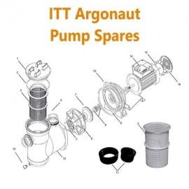 Βάση στεγανού αντλίας ITT Argonaut